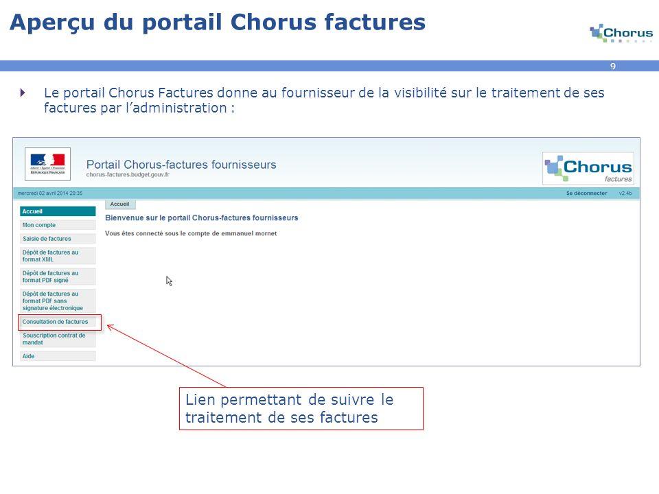 9 Aperçu du portail Chorus factures Le portail Chorus Factures donne au fournisseur de la visibilité sur le traitement de ses factures par ladministration : Lien permettant de suivre le traitement de ses factures