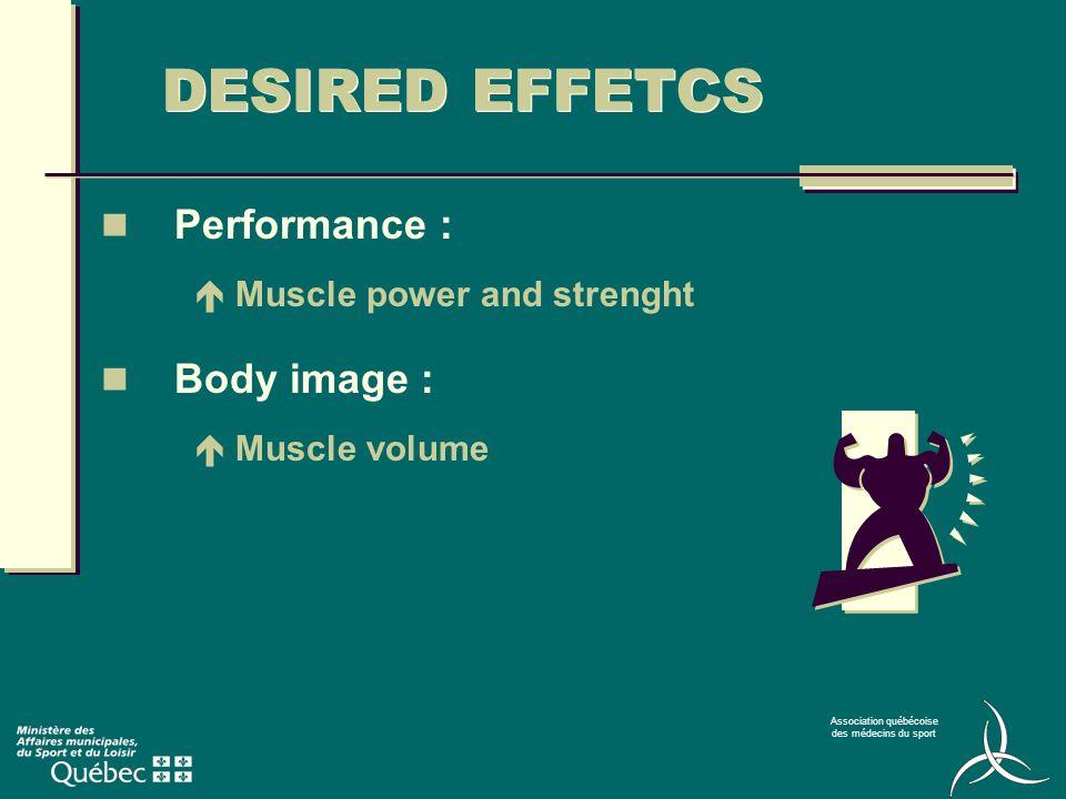 Association québécoise des médecins du sport DESIRED EFFETCS Performance : Muscle power and strenght Body image : Muscle volume