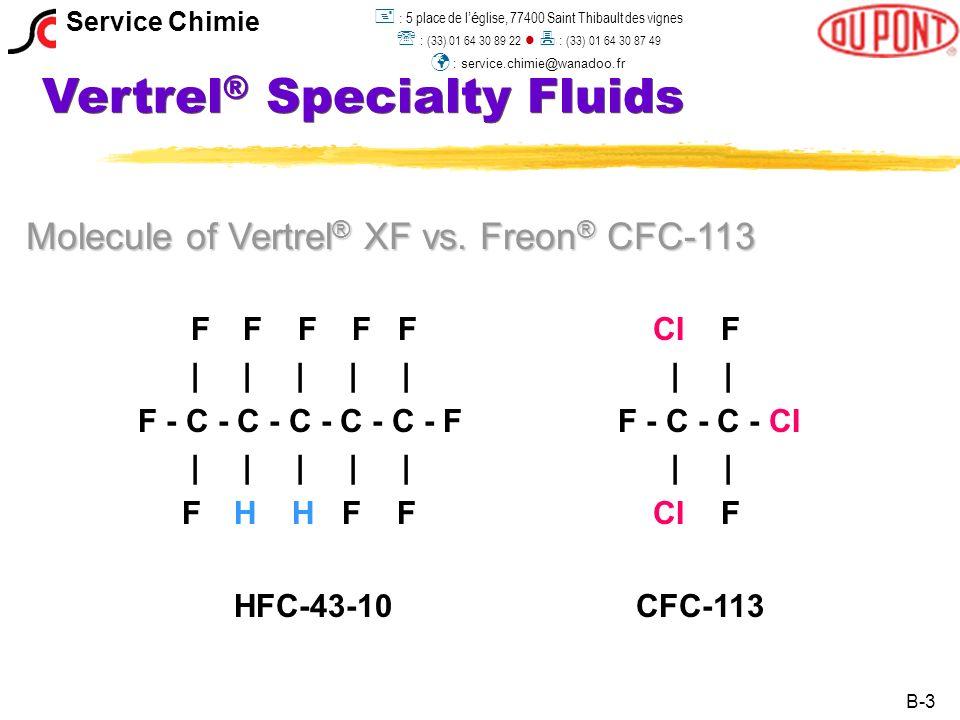 Vertrel ® Specialty Fluids Molecule of Vertrel ® XF vs.