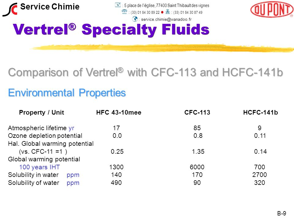 Vertrel ® Specialty Fluids Comparison of Vertrel ® with CFC-113 and HCFC-141b Environmental Properties Property / Unit HFC 43-10meeCFC-113HCFC-141b At