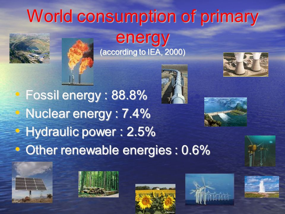 World production of electricity (according to Bernard Wiesenfeld in « lénergie en 2050, edited by EDP sciences, 2005) Fossil fuels : 64.6% Fossil fuels : 64.6% (coal 38.7% ; oil 7.5 % ; gas 18.3 %) (coal 38.7% ; oil 7.5 % ; gas 18.3 %) Renewable energies : 18.3% Renewable energies : 18.3% (hydroelectric energy : 16.5 %) Nuclear energy : 17.1% Nuclear energy : 17.1% (it reaches 30% in the OECD countries) Goal : to reach 60% produced by nuclear energy and renewable energies in 2060