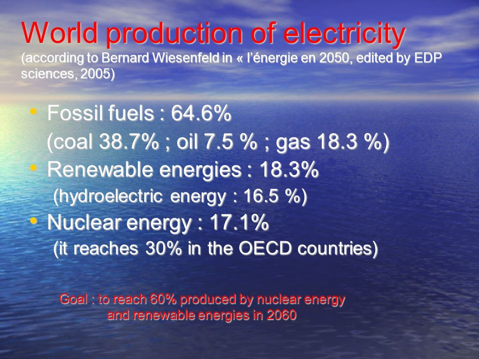 Problems involved in the use of fossil energies Lifespan of layers Lifespan of layers –Coal : 200 years –Oil : 40 years –Gas : 60 years Increase in CO 2 emission in the world : Increase in CO 2 emission in the world : + 3.3 GtC/year (according to Wikipedia 2007) + 3.3 GtC/year (according to Wikipedia 2007) –Human activities (+ 6.3 GtC / year) (combustion of fossil fuels, destruction of the forests) (combustion of fossil fuels, destruction of the forests) – Entry of CO 2 in the biosphere (- 1.3 GtC/year) (photosynthesis) (photosynthesis) –Dissolution of CO 2 in the oceans (- 1.7 GtC/year) (HCO 3 - ; CaCO 3 ) (HCO 3 - ; CaCO 3 ) - Increase in the temperature : from 2 to 6 °C during the 21 st century