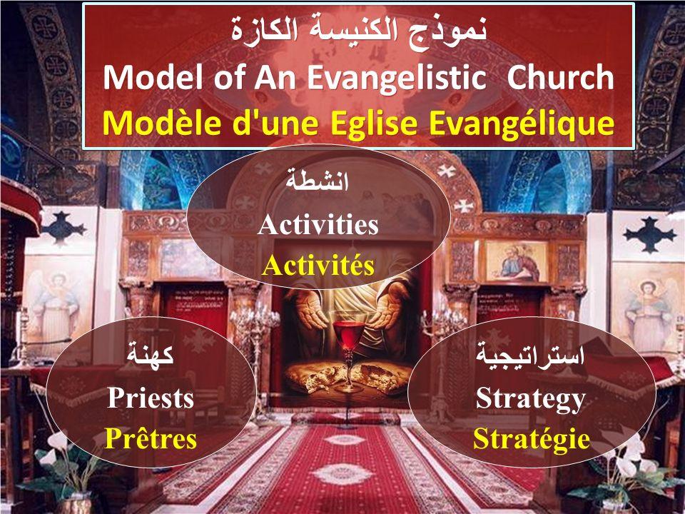 نموذج الكنيسة الكازة Model of An Evangelistic Church Modèle d une Eglise Evangélique كهنة Priests Prêtres انشطة Activities Activités استراتيجية Strategy Stratégie