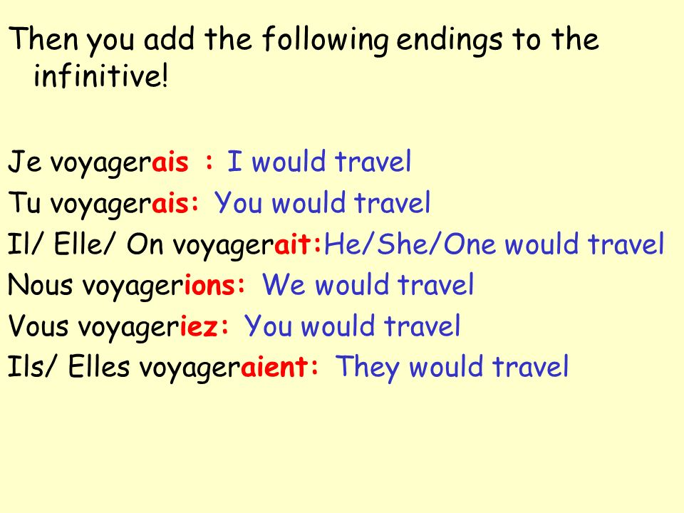 -re verbs You take the infinitive (the verb as you find it in the dictionary!) e.g.