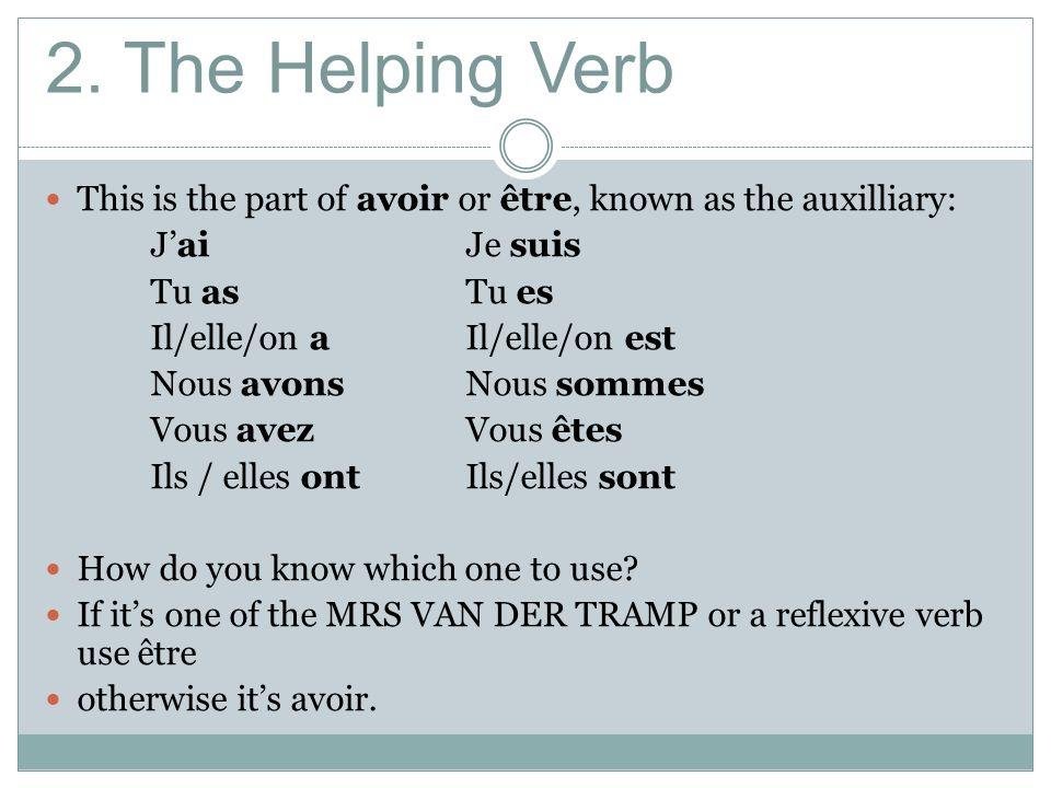 2. The Helping Verb This is the part of avoir or être, known as the auxilliary: JaiJe suis Tu asTu es Il/elle/on aIl/elle/on est Nous avonsNous sommes