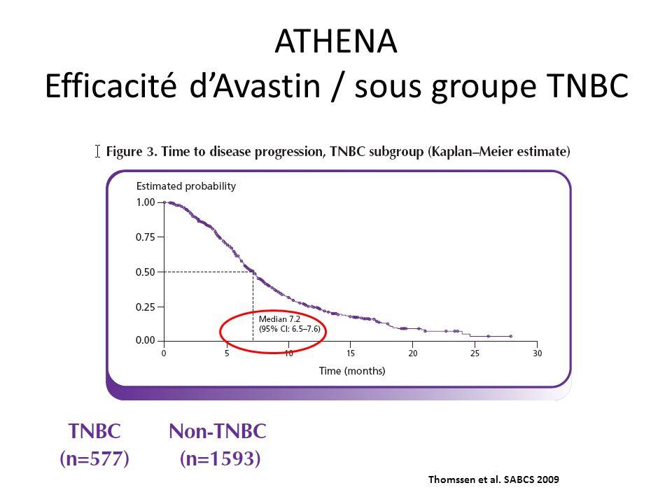 ATHENA Efficacité dAvastin / sous groupe TNBC Thomssen et al. SABCS 2009