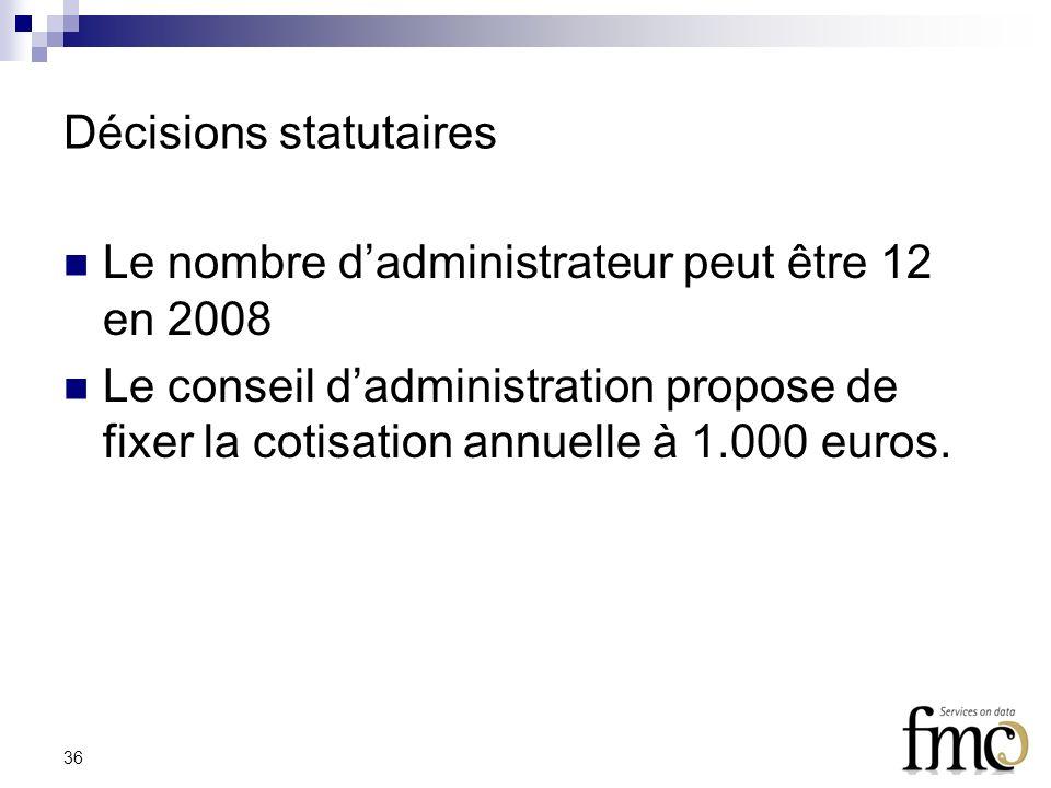 36 Décisions statutaires Le nombre dadministrateur peut être 12 en 2008 Le conseil dadministration propose de fixer la cotisation annuelle à 1.000 euros.