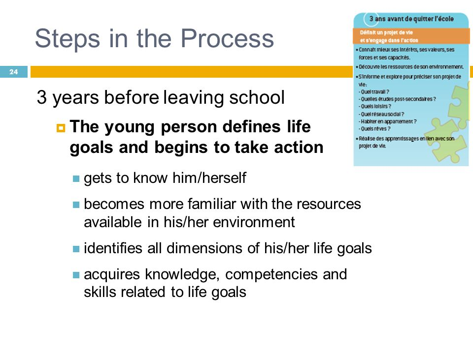 Steps in the Process 3 years before leaving school The young person defines life goals and begins to take action gets to know him/herself becomes more