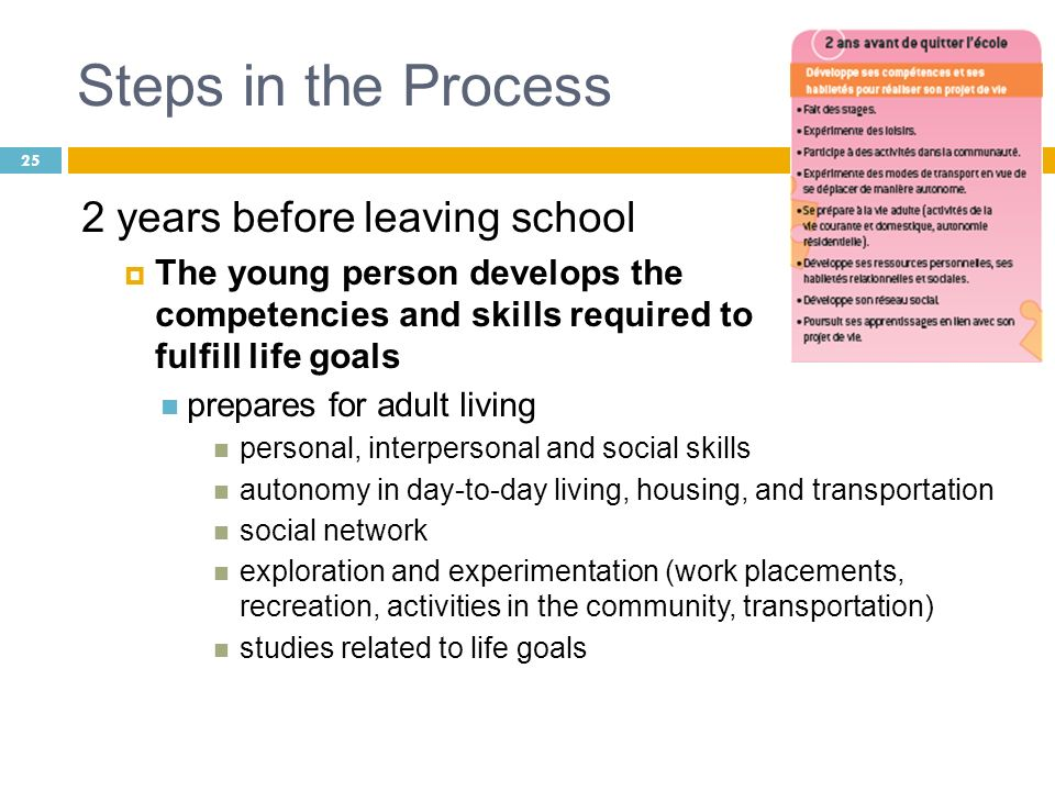 Steps in the Process 2 years before leaving school The young person develops the competencies and skills required to fulfill life goals prepares for a