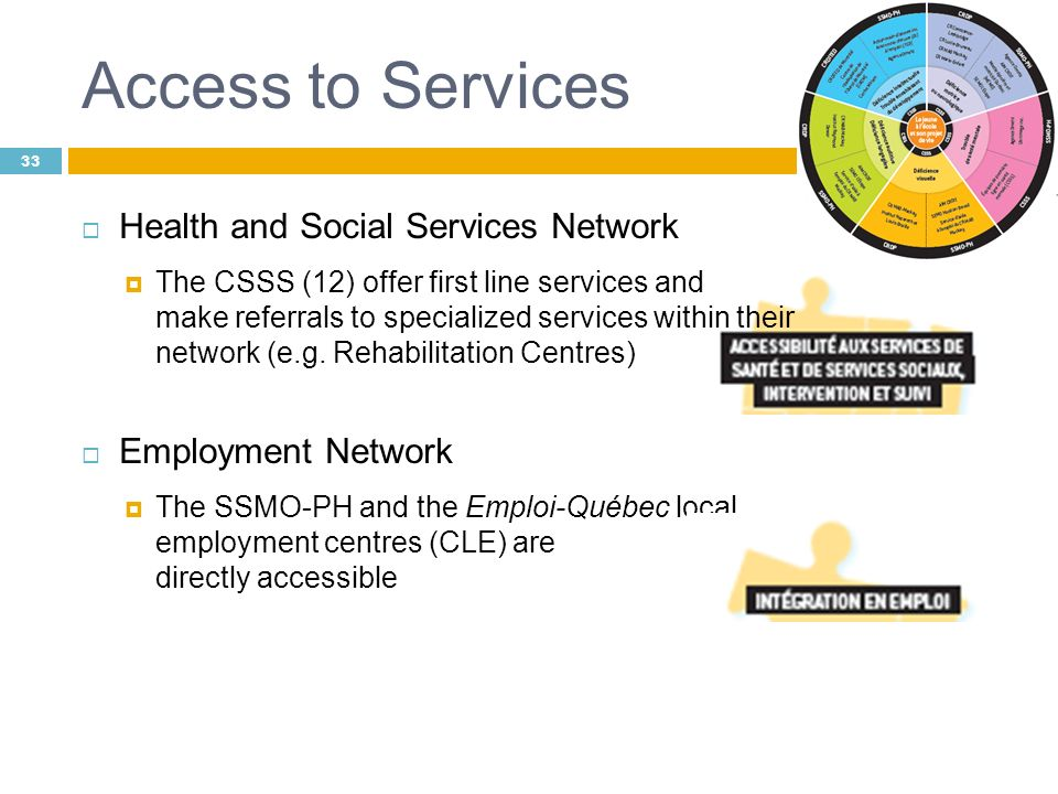 Access to Services Health and Social Services Network The CSSS (12) offer first line services and make referrals to specialized services within their