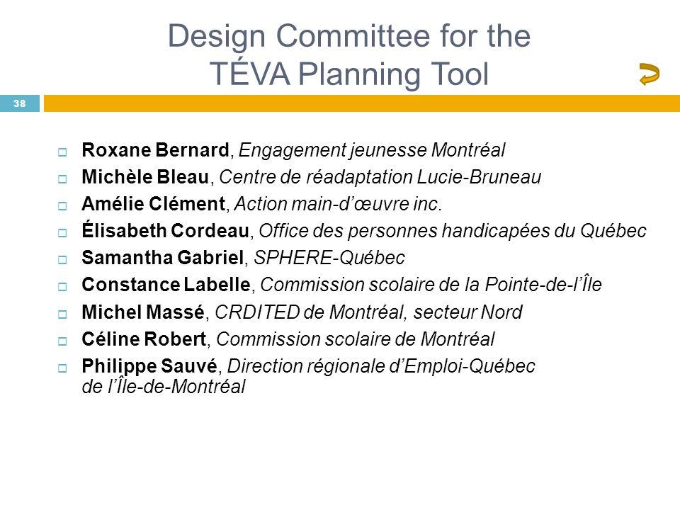 Design Committee for the TÉVA Planning Tool Roxane Bernard, Engagement jeunesse Montréal Michèle Bleau, Centre de réadaptation Lucie-Bruneau Amélie Clément, Action main-dœuvre inc.