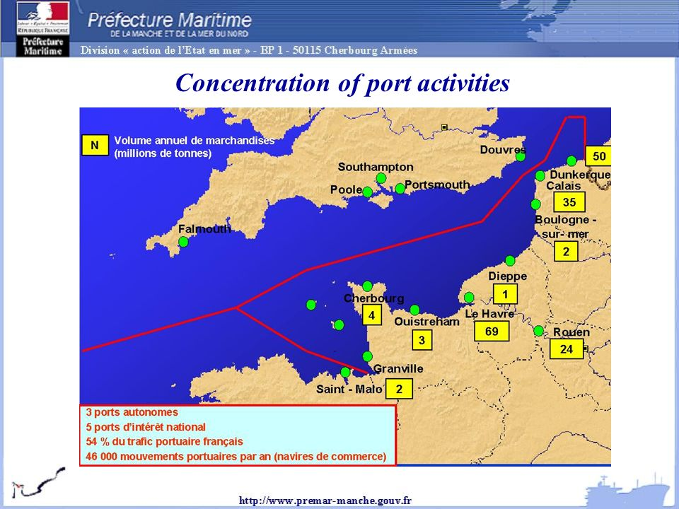 Concentration of port activities