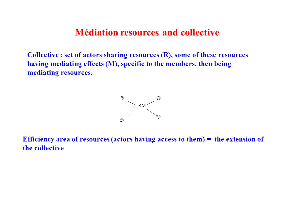 Médiation resources and collective RM Collective : set of actors sharing resources (R), some of these resources having mediating effects (M), specific to the members, then being mediating resources.
