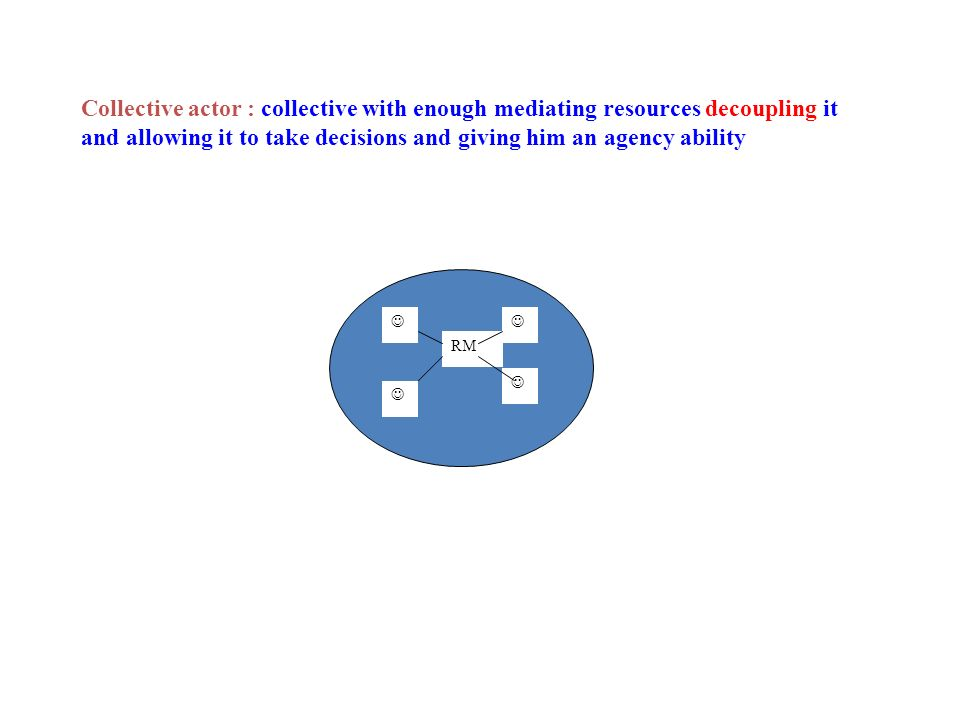 RM Collective actor : collective with enough mediating resources decoupling it and allowing it to take decisions and giving him an agency ability