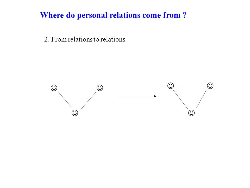 Where do personal relations come from 2. From relations to relations