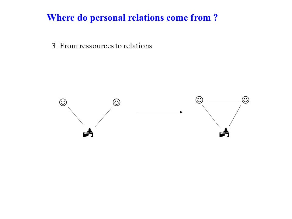 Where do personal relations come from 3. From ressources to relations