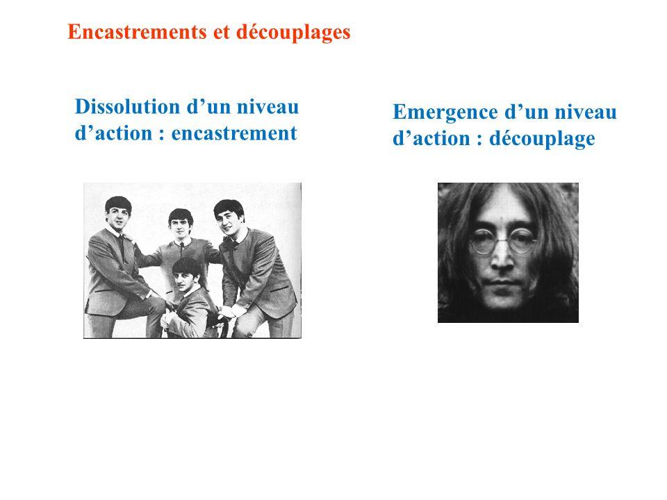 Encastrements et découplages Dissolution dun niveau daction : encastrement Emergence dun niveau daction : découplage
