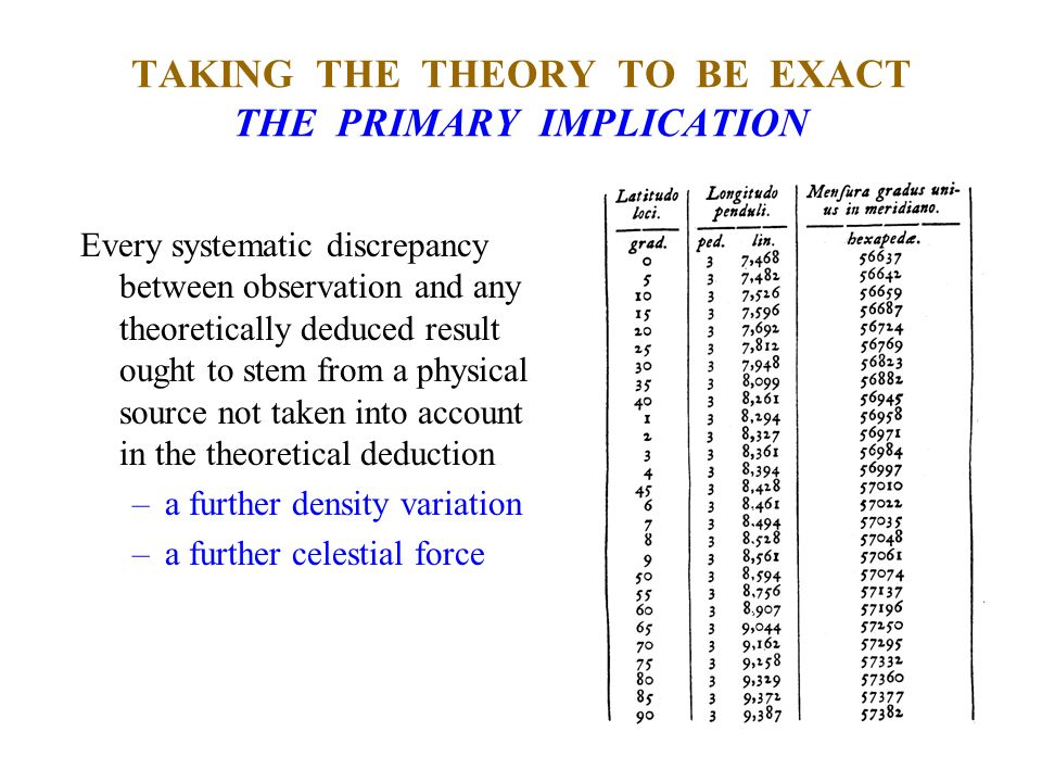 TAKING THE THEORY TO BE EXACT THE PRIMARY IMPLICATION Every systematic discrepancy between observation and any theoretically deduced result ought to stem from a physical source not taken into account in the theoretical deduction –a further density variation –a further celestial force