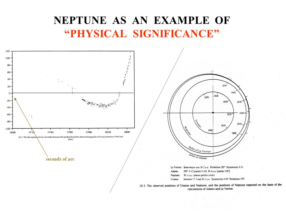 NEPTUNE AS AN EXAMPLE OF PHYSICAL SIGNIFICANCE seconds of arc
