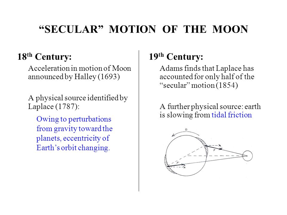 SECULAR MOTION OF THE MOON 18 th Century: Acceleration in motion of Moon announced by Halley (1693) A physical source identified by Laplace (1787): 19 th Century: Adams finds that Laplace has accounted for only half of the secular motion (1854) A further physical source: earth is slowing from tidal friction Owing to perturbations from gravity toward the planets, eccentricity of Earths orbit changing.