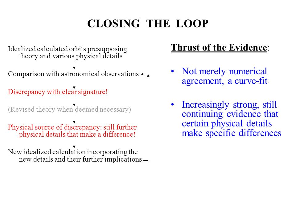 CLOSING THE LOOP Idealized calculated orbits presupposing theory and various physical details Comparison with astronomical observations Discrepancy with clear signature.