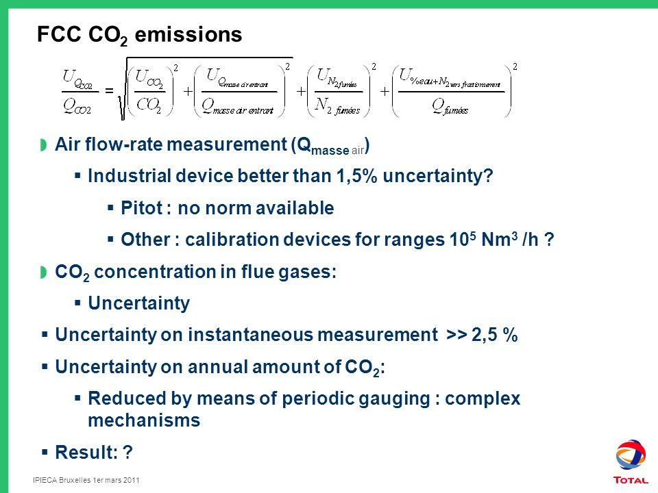 IPIECA Bruxelles 1er mars 2011 FCC CO 2 emissions Air flow-rate measurement (Q masse air ) Industrial device better than 1,5% uncertainty.