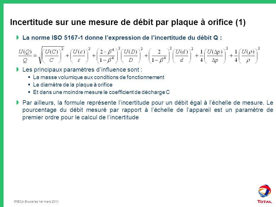 IPIECA Bruxelles 1er mars 2011 Incertitude sur une mesure de débit par plaque à orifice (1) La norme ISO 5167-1 donne lexpression de lincertitude du d