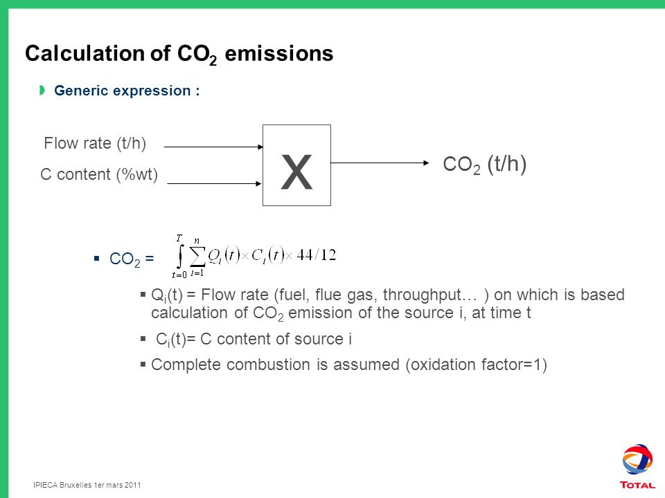 IPIECA Bruxelles 1er mars 2011 Calculation of CO 2 emissions Generic expression : CO 2 = Q i (t) = Flow rate (fuel, flue gas, throughput… ) on which is based calculation of CO 2 emission of the source i, at time t C i (t)= C content of source i Complete combustion is assumed (oxidation factor=1) x Flow rate (t/h) C content (%wt) CO 2 (t/h)