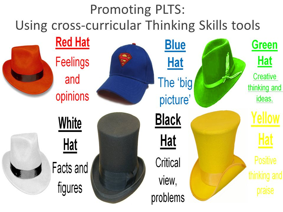 Promoting PLTS: Using cross-curricular Thinking Skills tools