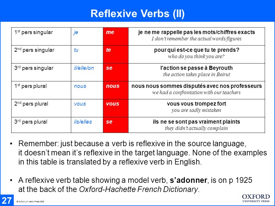 Reflexive Verbs (II) 27 Remember: just because a verb is reflexive in the source language, it doesnt mean its reflexive in the target language.