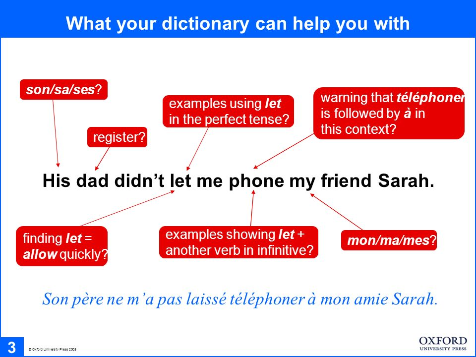 What your dictionary can help you with 3 His dad didnt let me phone my friend Sarah.