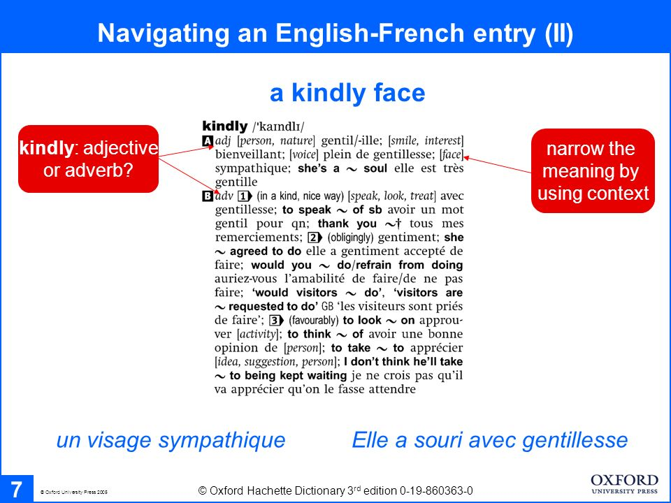 Navigating an English-French entry (II) 7 a kindly face © Oxford Hachette Dictionary 3 rd edition 0-19-860363-0 un visage sympathiqueElle a souri avec gentillesse © Oxford University Press 2005 narrow the meaning by using context kindly: adjective or adverb?
