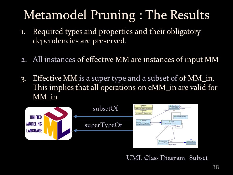 Metamodel Pruning : The Results 38 1.Required types and properties and their obligatory dependencies are preserved.