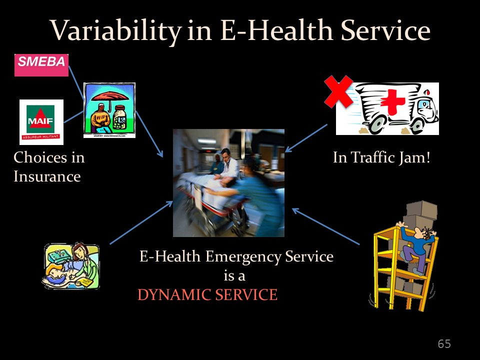 Variability in E-Health Service 65 E-Health Emergency Service is a DYNAMIC SERVICE In Traffic Jam!Choices in Insurance