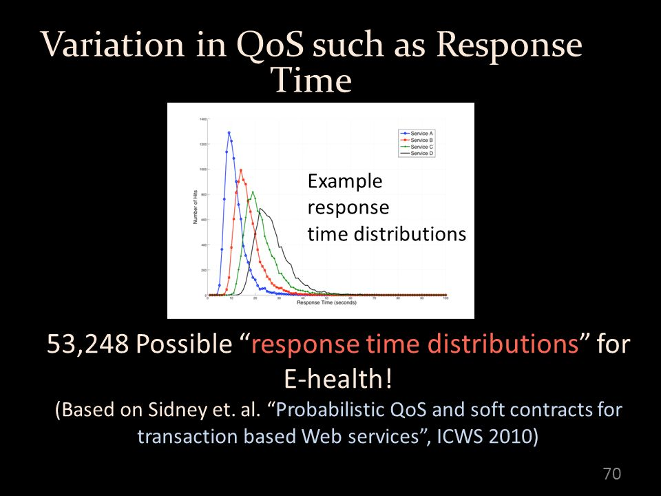 70 Variation in QoS such as Response Time 53,248 Possible response time distributions for E-health.