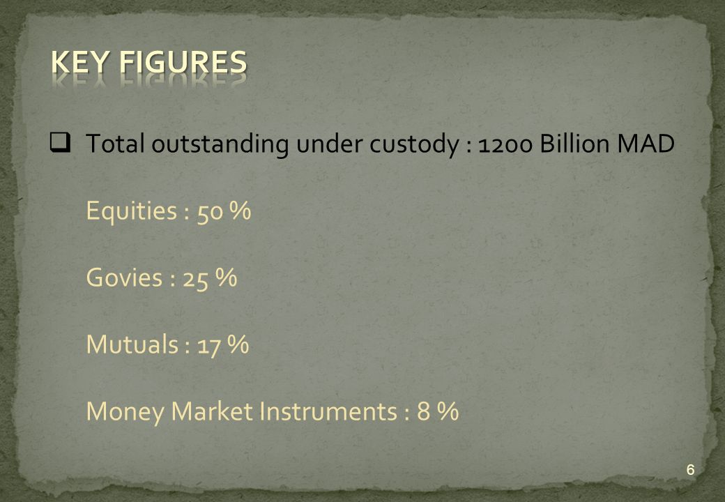 Total outstanding under custody : 1200 Billion MAD Equities : 50 % Govies : 25 % Mutuals : 17 % Money Market Instruments : 8 % Number of trades settled daily : 4 200 Value of trades settled : 30 Billion MAD 6