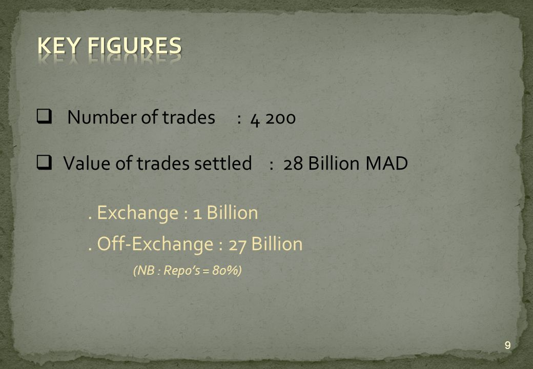 Number of trades : 4 200 Value of trades settled : 28 Billion MAD.
