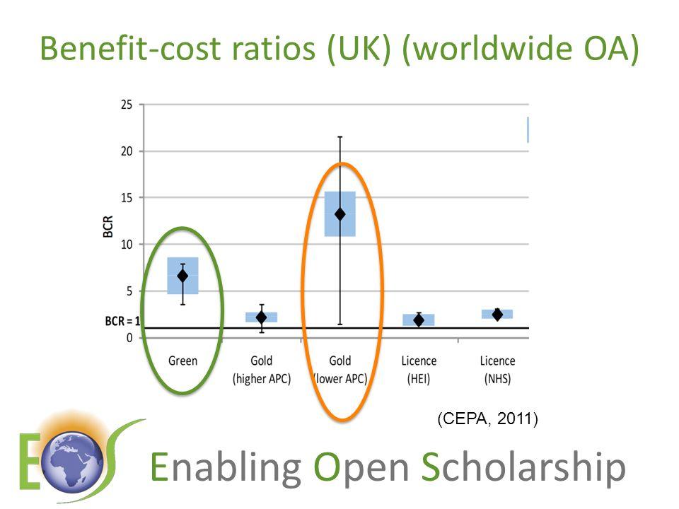 Enabling Open Scholarship Savings from worldwide Green OA GBP per annum
