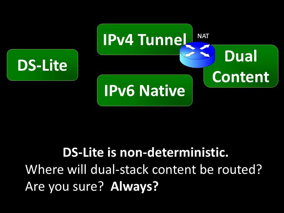 DS-Lite IPv4 Tunnel IPv6 Native Dual Content Dual Content DS-Lite is non-deterministic.