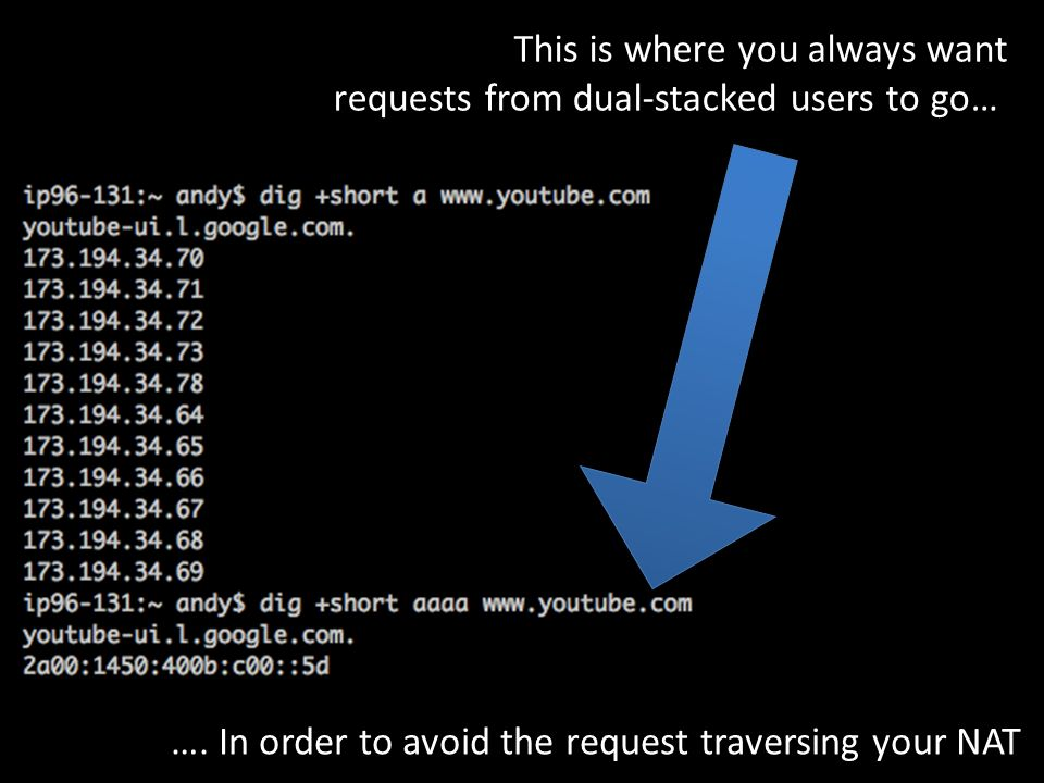 This is where you always want requests from dual-stacked users to go… …. In order to avoid the request traversing your NAT