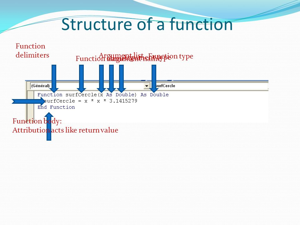 Structure of a function Function delimiters Function name Function type Argument name Argument type Argument list Function body: Attribution acts like return value