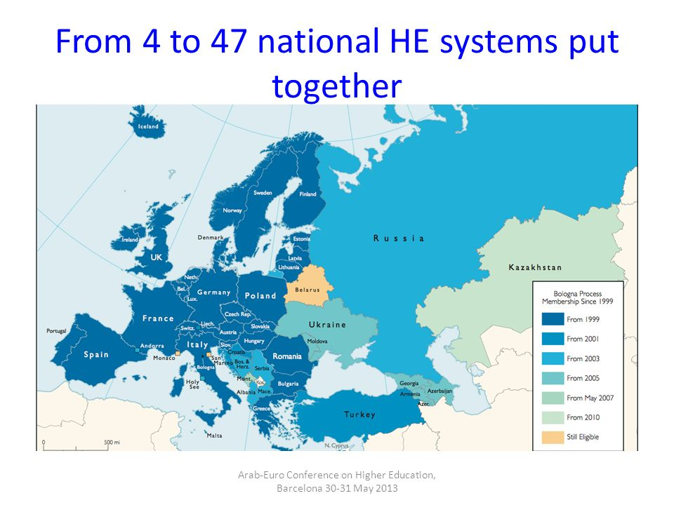 From 4 to 47 national HE systems put together Arab-Euro Conference on Higher Education, Barcelona 30-31 May 2013