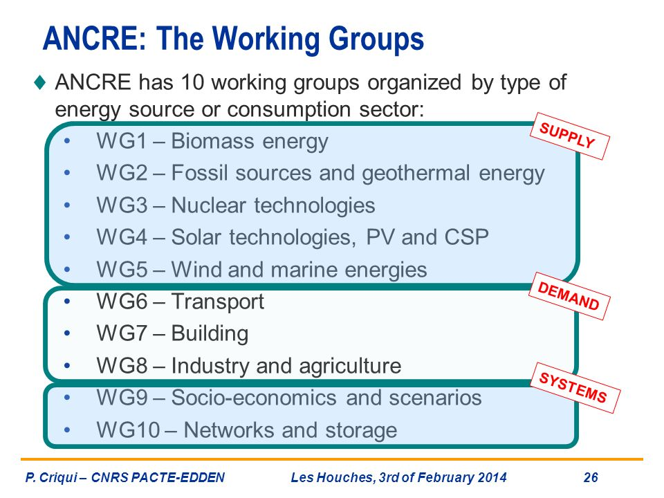 ANCRE: The Working Groups ANCRE has 10 working groups organized by type of energy source or consumption sector: WG1 – Biomass energy WG2 – Fossil sour