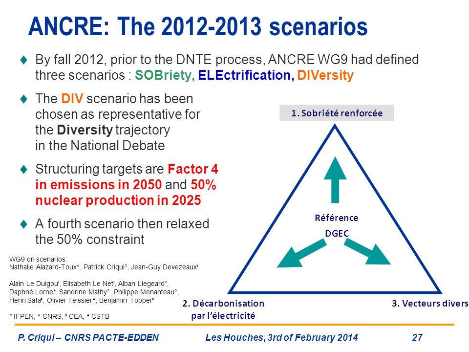 ANCRE: The 2012-2013 scenarios WG9 on scenarios: Nathalie Alazard-Toux*, Patrick Criqui, Jean-Guy Devezeaux ǂ Alain Le Duigou ǂ, Elisabeth Le Net ǂ, A