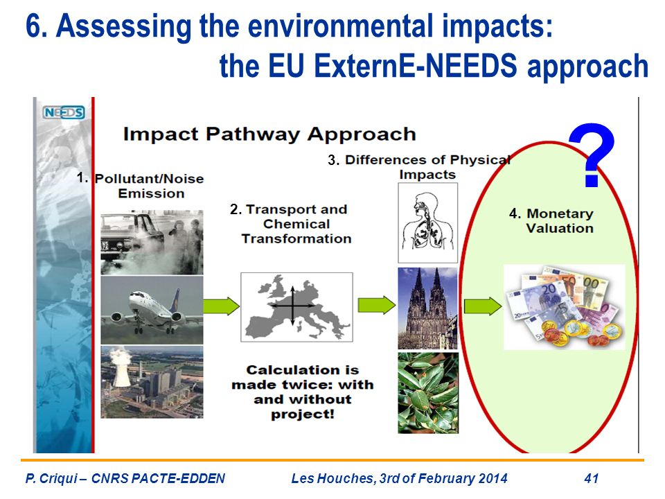 6. Assessing the environmental impacts: the EU ExternE-NEEDS approach P. Criqui – CNRS PACTE-EDDENLes Houches, 3rd of February 2014 41 ? 1. 2. 4. 3.