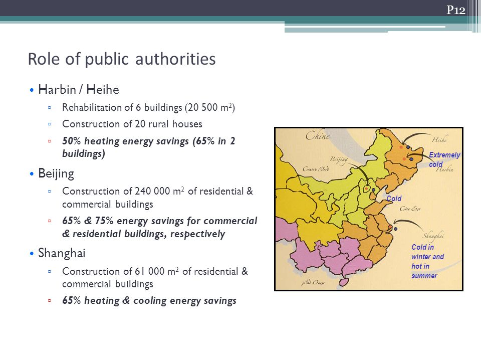 Role of public authorities Examples of implementation in China Harbin / Heihe Rehabilitation of 6 buildings (20 500 m 2 ) Construction of 20 rural houses 50% heating energy savings (65% in 2 buildings) Beijing Construction of 240 000 m 2 of residential & commercial buildings 65% & 75% energy savings for commercial & residential buildings, respectively Shanghai Construction of 61 000 m 2 of residential & commercial buildings 65% heating & cooling energy savings P12 Extremely cold Cold Cold in winter and hot in summer