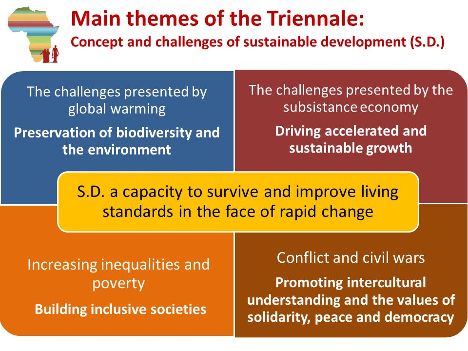 Main themes of the Triennale: Concept and challenges of sustainable development (S.D.) The challenges presented by global warming Preservation of biod