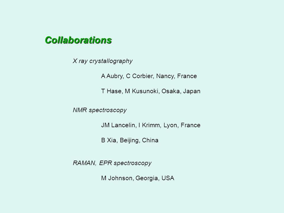 Collaborations X ray crystallography A Aubry, C Corbier, Nancy, France T Hase, M Kusunoki, Osaka, Japan NMR spectroscopy JM Lancelin, I Krimm, Lyon, F