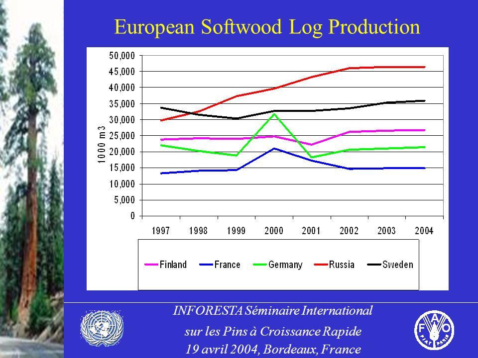 INFORESTA Séminaire International sur les Pins à Croissance Rapide 19 avril 2004, Bordeaux, France European Softwood Log Production