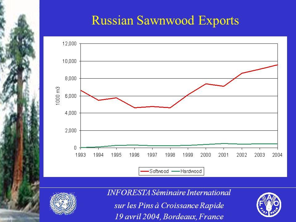 INFORESTA Séminaire International sur les Pins à Croissance Rapide 19 avril 2004, Bordeaux, France Russian Sawnwood Exports